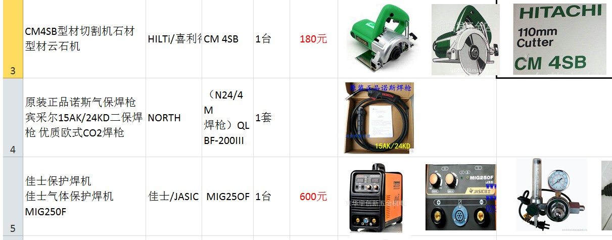 best supply hk 2nd-hand equipments